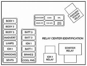Cadillac Eldorado Relay Diagram  Cadillac  Free Engine Image For User Manual Download