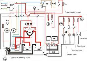 similiar boat wiring diagram keywords simple wiring diagram for small craft boat design forums