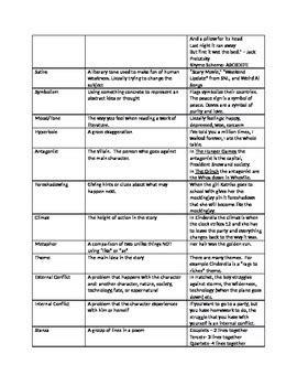 Literary Terms Worksheet By Coop's Corner  Teachers Pay
