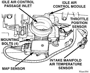 2000 Jeep Grand Vacuum Hose Diagram by I Ran A 2000 With No Problems Whatsoever Out Of