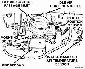 i ran a 2000 cherokee with no problems whatsoever out of With jeep grand cherokee throttle body diagram as well jeep grand cherokee