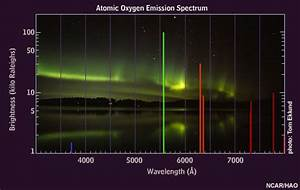 Oxygen spectral lines My site Daot