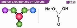 Diagram Of Nahco3