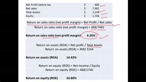 Return On Sales, Return On Assets And Return On Equity