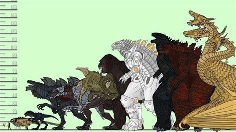 Размеры монстров (asm) / Monsters Size Comparison (asm