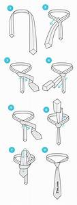 How To Tie A Kelvin Knot