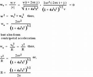 Acceleration Formule 1 : solutions to i e irodov physical fundamentals of mechanics irodov problem ~ Medecine-chirurgie-esthetiques.com Avis de Voitures