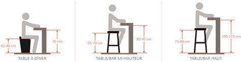 tabouret bar cuisine tabouret design alterego le pro du tabouret en