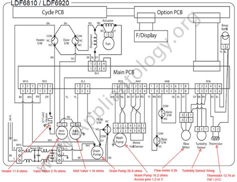 labeling parts of washing machine diagram downloaddescargar