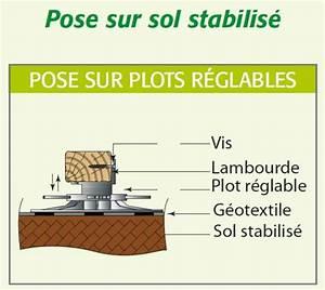 Plot Plastique Terrasse : 740000003 plot r glable pour lames de terrasse haut ~ Edinachiropracticcenter.com Idées de Décoration