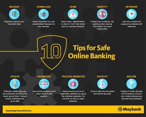 Items show up that you know you didn't buy. Security Alert: Don't be a victim of email or SMS fraud! (Maybank Fraud hotline: +603-58914744 ...