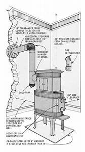 Wood Stove Safety - Do It Yourself