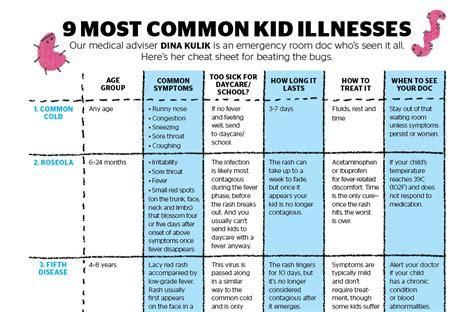 ultimate guide    common kid illnesses