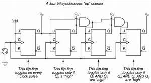 Flipflop  Asyncronous