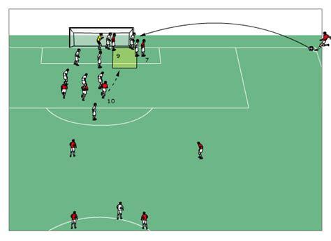eckballvarianten offensiv teil  fussball training blog
