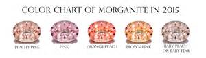 unique gemstone engagement rings morganite engagement rings dazzling research jck