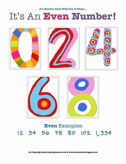 Even Odd Numbers Chart Number Math Charts