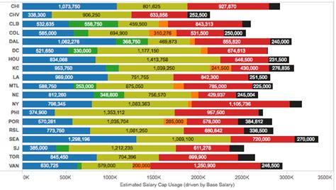 power brings  responsibility junk charts