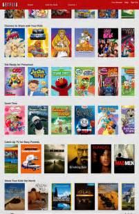 Good Family Movies On Netflix
