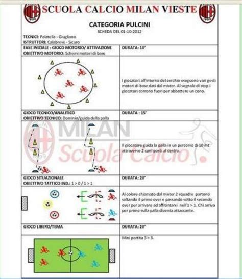 Seduta Di Allenamento Calcio Mesociclo D Allenamento Pulcini Milan Vieste