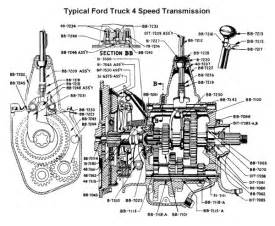 similiar ford truck engine parts diagram keywords ford truck parts breakdown for a larger image of the parts