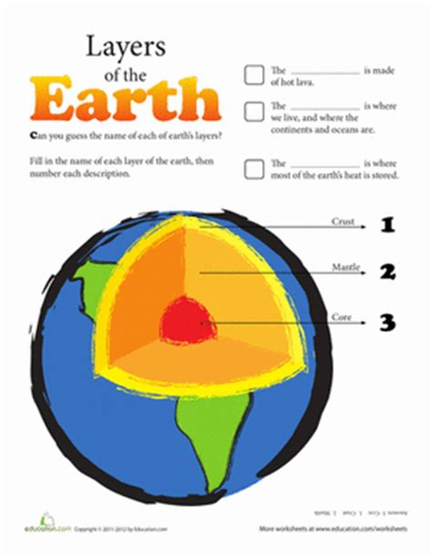 layers of the earth worksheets for 2nd grade layers of the earth worksheet education