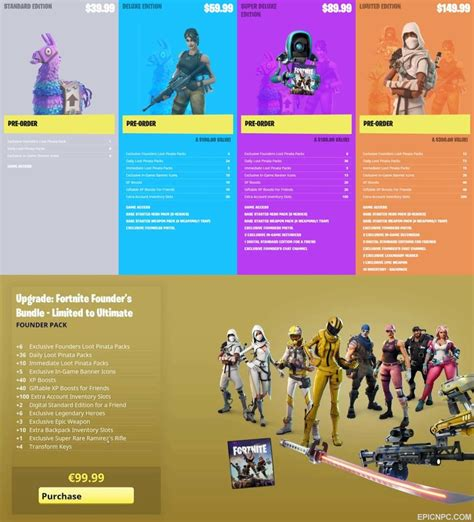 Selling  [pc] Fortnite Founder's Ultimate Edition Account
