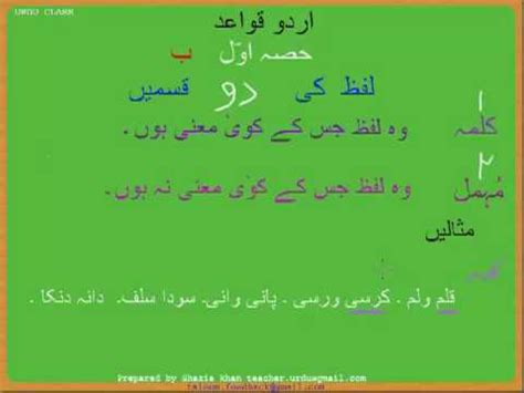 Urdu Grammar Part 1 (b) Types Of Lafz Youtube