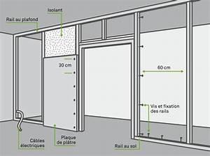Cloison Sur Rail : comment d molir une cloison en plaque de pl tre sur ossature m tallique leroy merlin ~ Nature-et-papiers.com Idées de Décoration