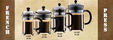 French press is some of the best tasting coffee you'll ever have. Coffee To Water Ratio For All Brewing Methods | Brewer Style