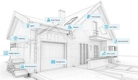 smart home applications  automation systems