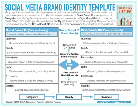 social media post template social media templates keith a quesenberry