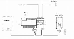 Second Door Release Module