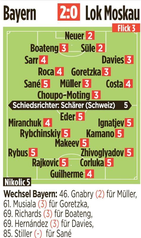 Bayern Vs Lokomotiv Moscow / Izn8a0srgjqyzm / Bu durum ...
