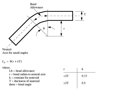 sheet metal bending calculation formula 187 sheet