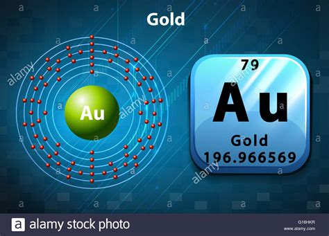 Diagram Of Atom Gold by Gold Atom Stock Photos Gold Atom Stock Images Alamy