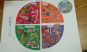 Diagram  Myplate Food Diagram