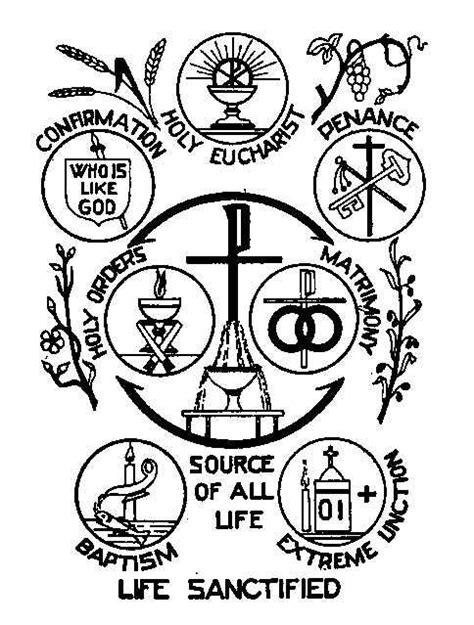 pin  religious ed ideas
