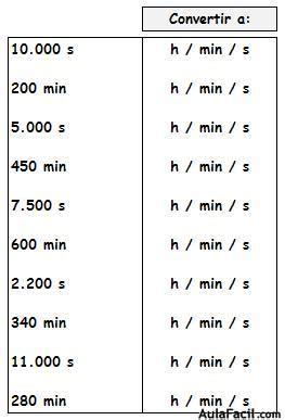 horario cuarto milenio las horas y los minutos matematicas tercer a 209 o b 193 sico