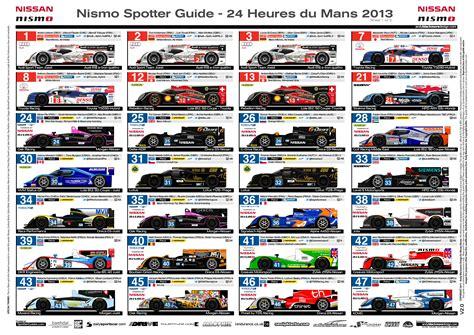 bureau le mans 2013 wec and le mans spotter guides