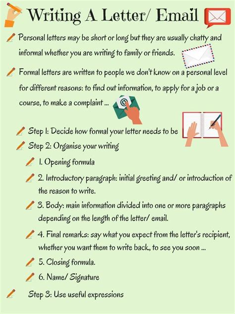 Article Template Ingles by Best 25 Informal Letter Writing Ideas On Pinterest