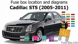 Fuse Box Location And Diagrams  Cadillac Sts  2005