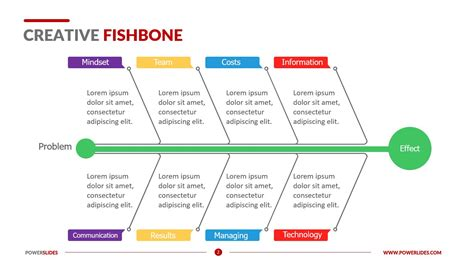 problem solving  fishbone diagram templates