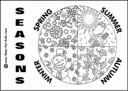 Seasons Colouring Coloring Four Ausmalbilder Jahreszeiten Season