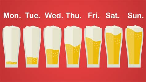 drink beer  day youtube