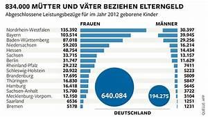 Elterngeld Berechnen Bayern : studie elterngeld hat unerw nschte nebenwirkungen welt ~ Themetempest.com Abrechnung