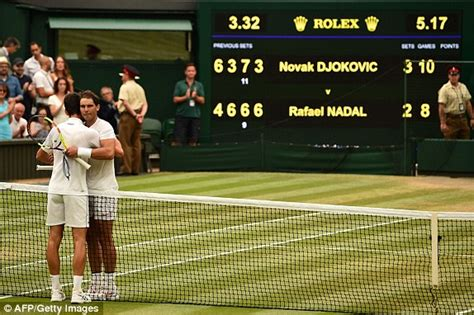Nadal - Djokovic, head-to-head   Tennis Explorer