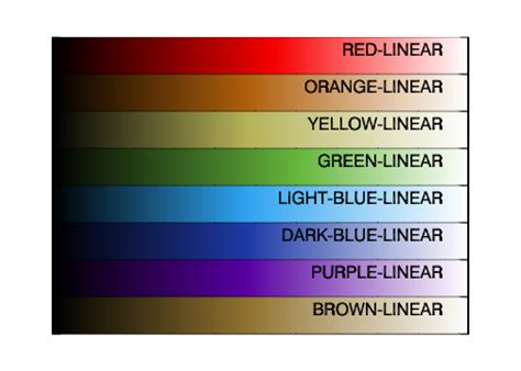 idl color tables s astronomy idl color tables how to get