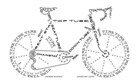 Bicycle Parts Diagrams