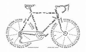 Bike Barn  U2013 Repairs
